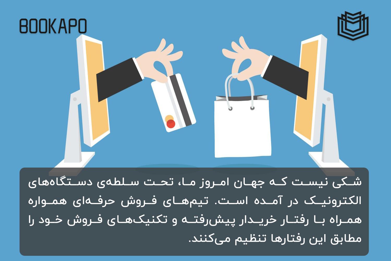 خرید الکترونیک